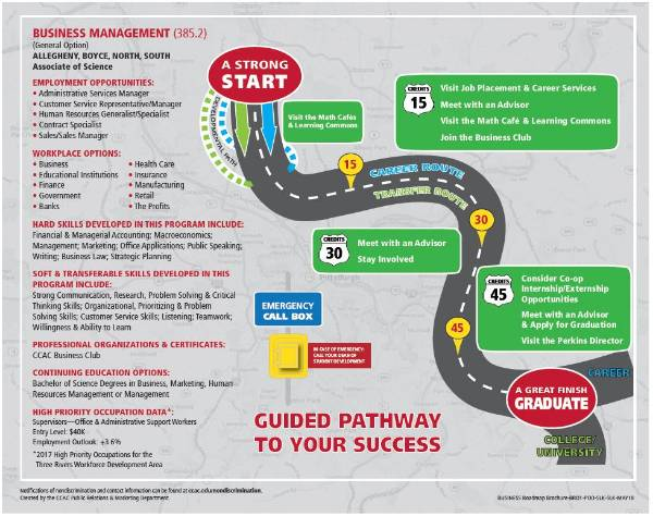 Pathway to a Business Career